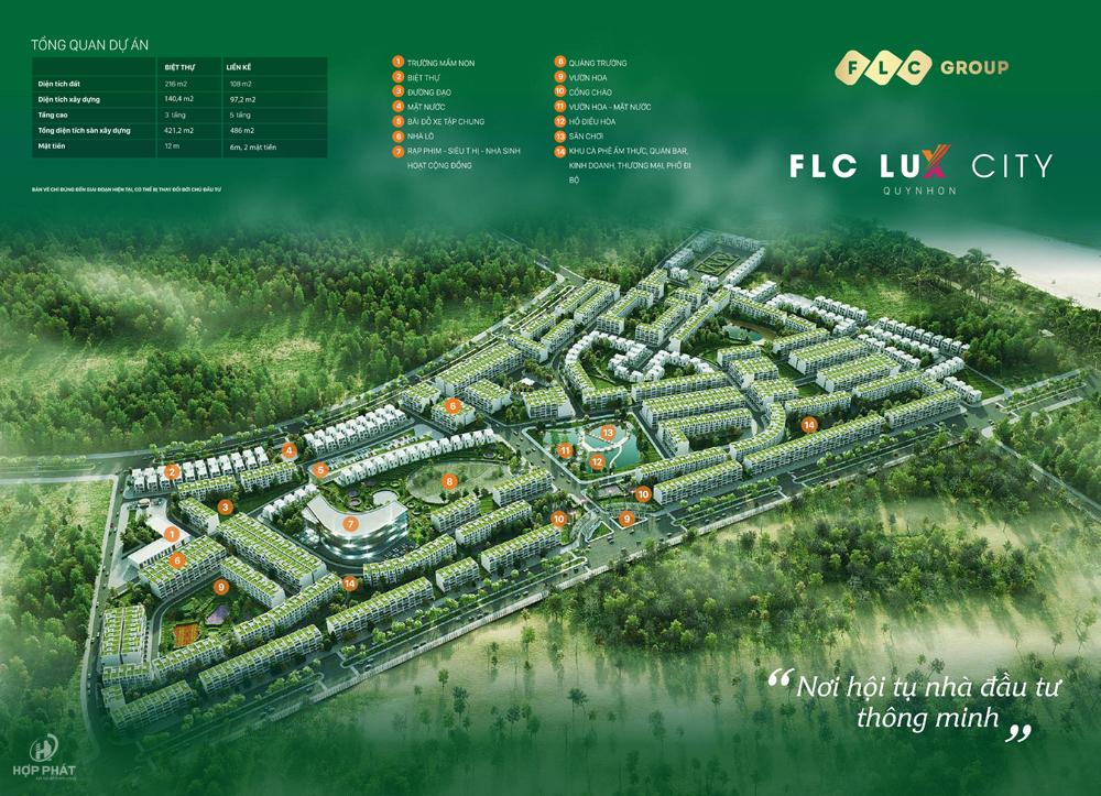 Flc Luxcity Quy Nhơn