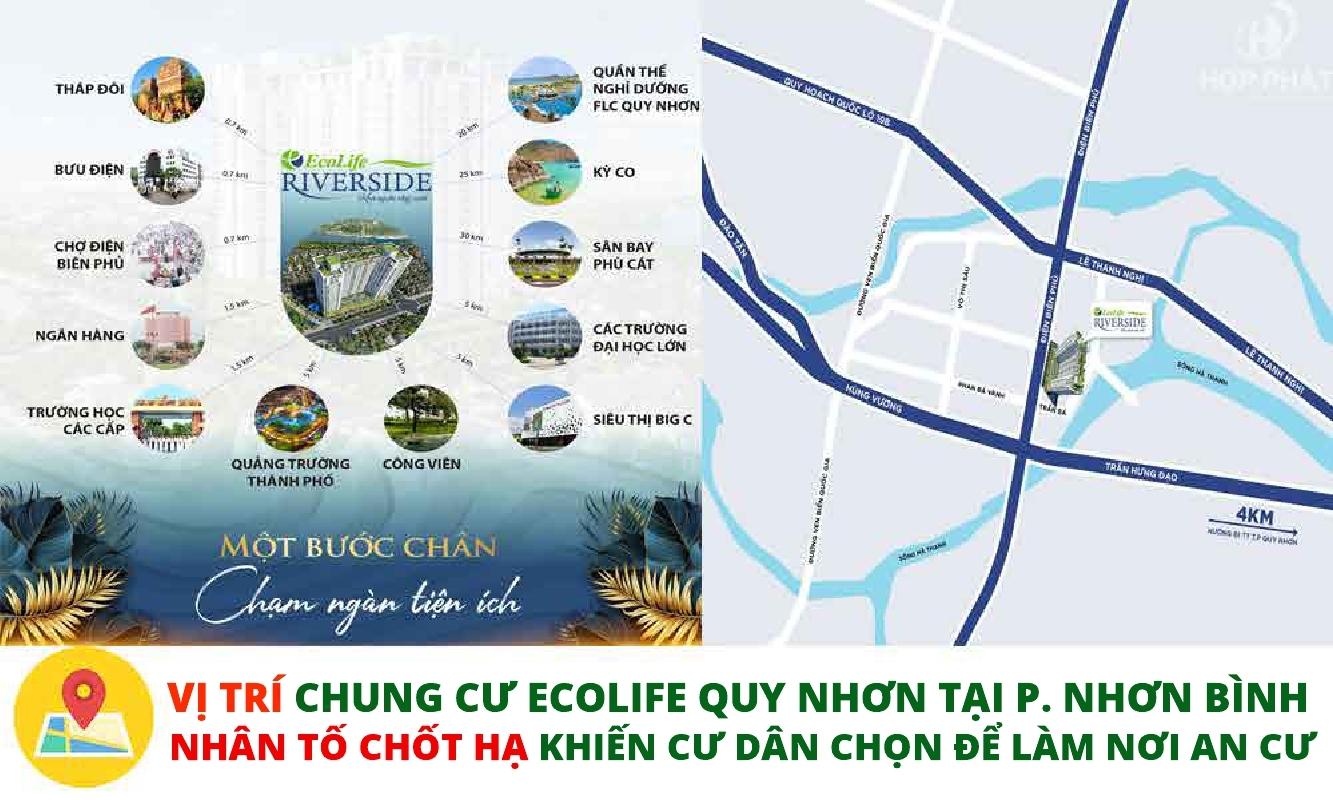 Vị Trí Chung Cư Ecolife Quy Nhơn Tại Nhơn Bình